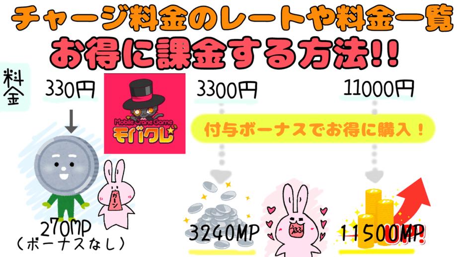 モバクレ課金チャージ料金