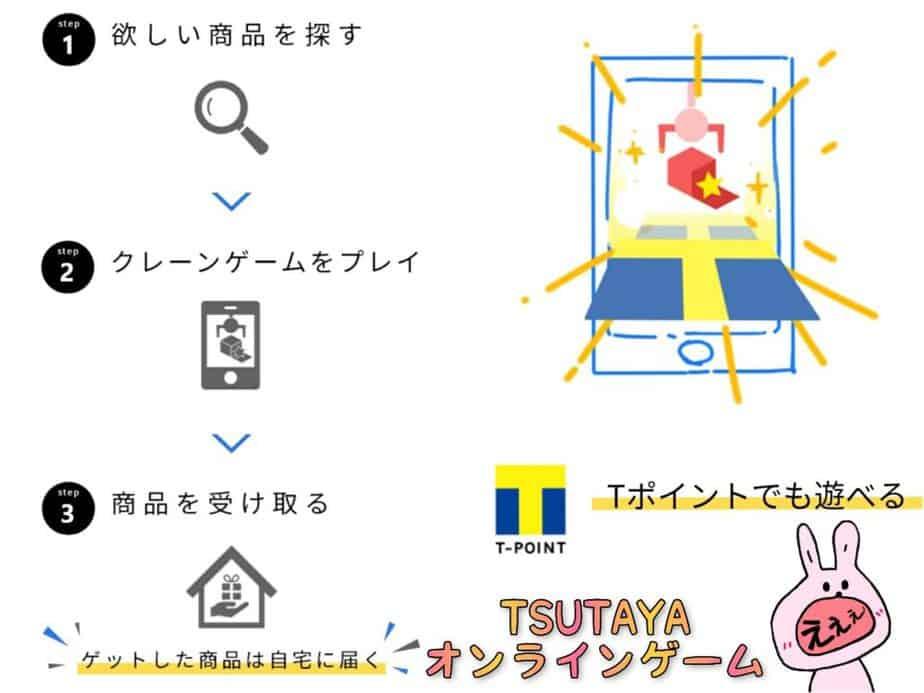 GiftoleTSUTAYAオンラインゲーム