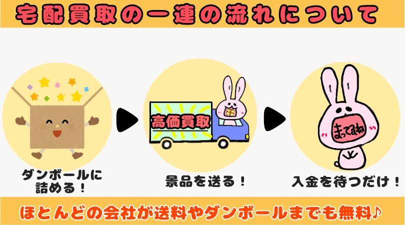 いーあきんど(eあきんど)でのフィギュア買取方法について